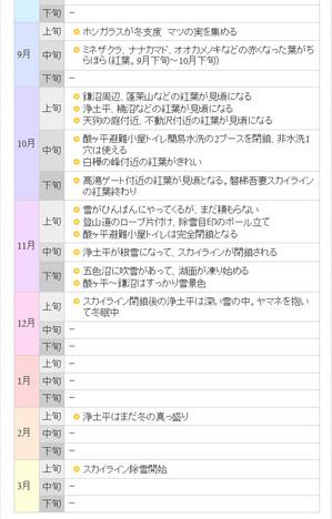 Imagekoyomi5